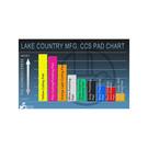 Lake Country CCS 140mm Cutting Yellow